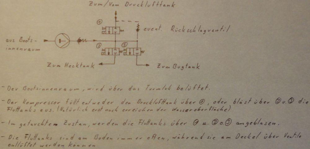 Druckluftplan - Original von 1987